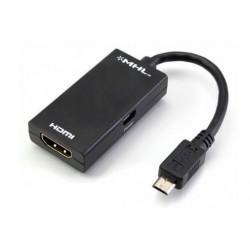 Perėjimas iš Micro USB į HDMI